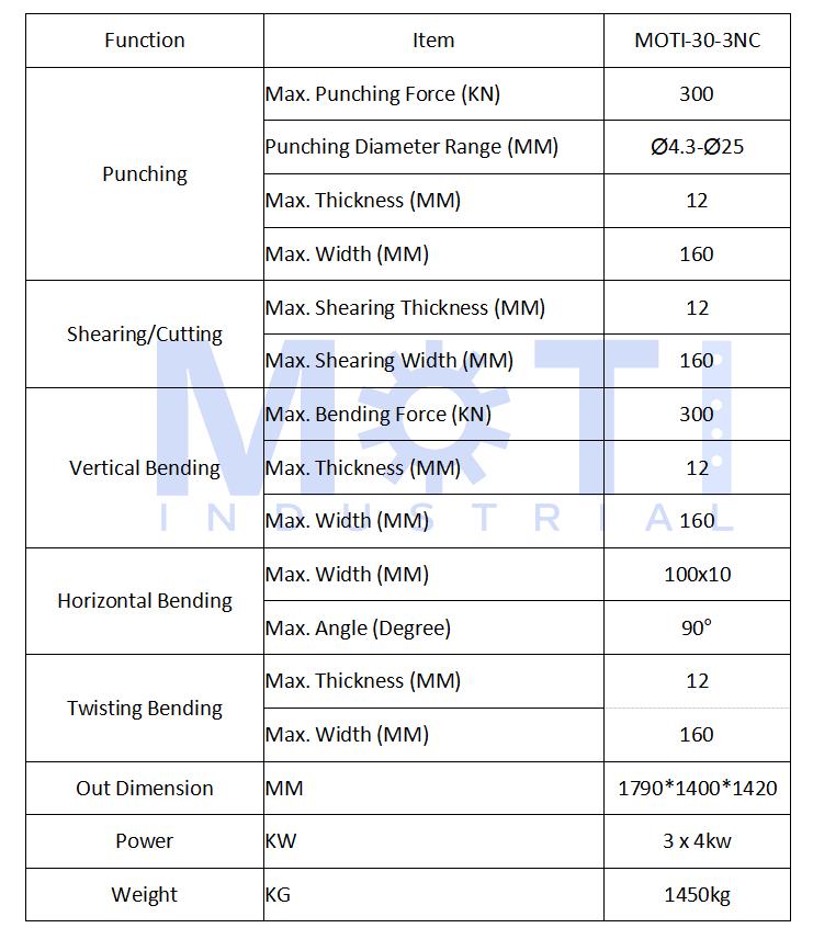 Busbar Machine MOTI-30-3NC(图2)
