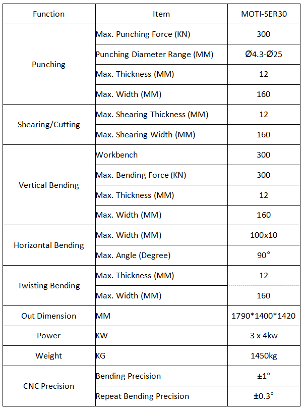 Economical Servo Busbar Bending Machine(图3)